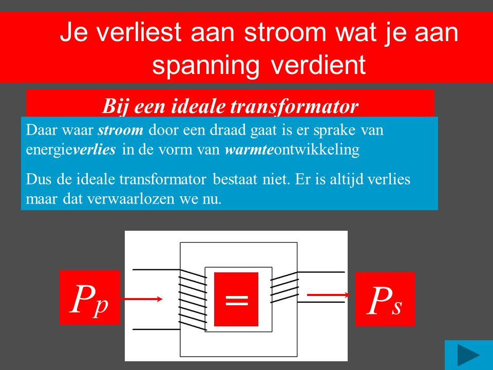 Bij een ideale transformator (een transformator zonder verlies)