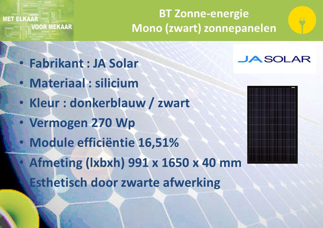 BT Zonne-energie Mono (zwart) zonnepanelen