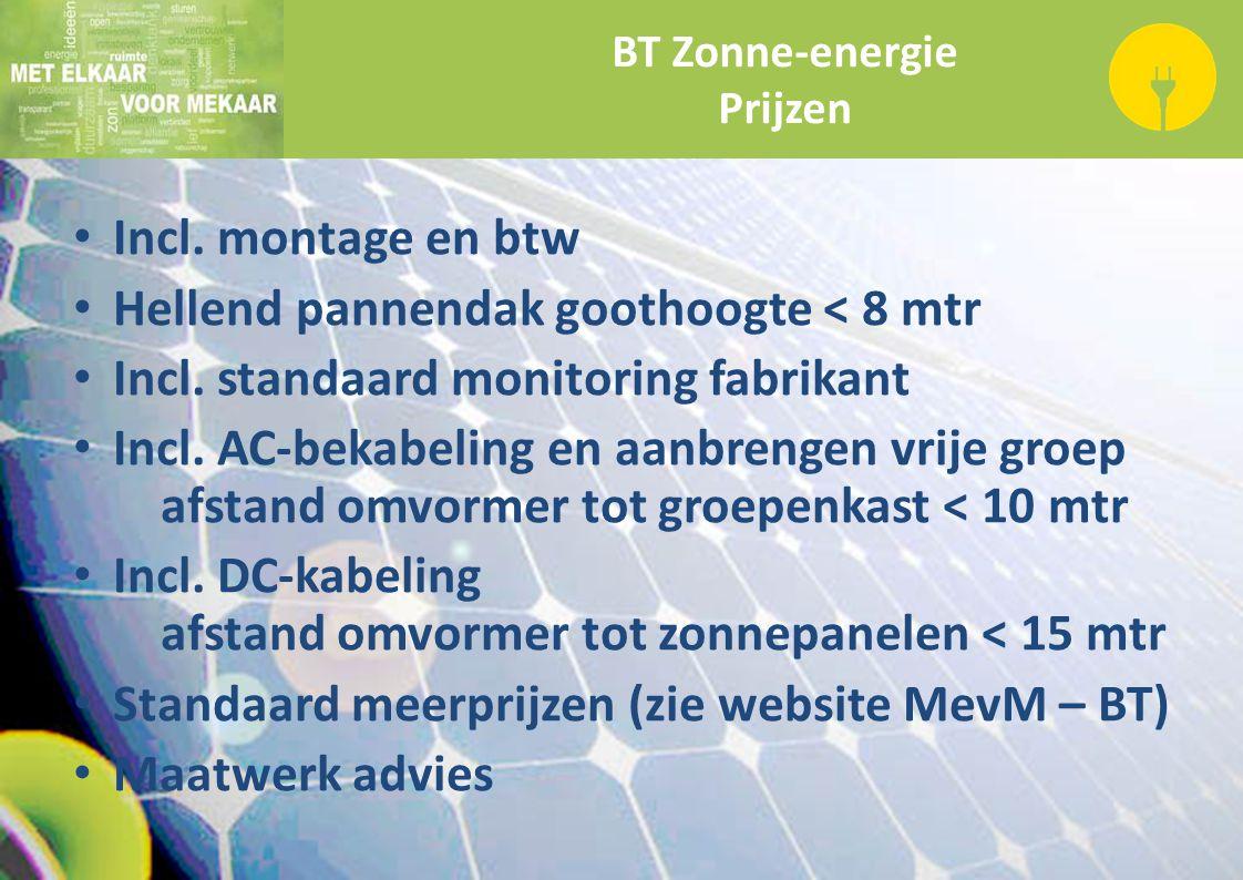 BT Zonne-energie Prijzen