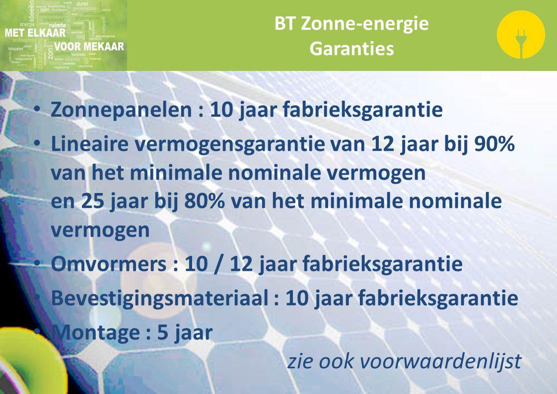 BT Zonne-energie Garanties