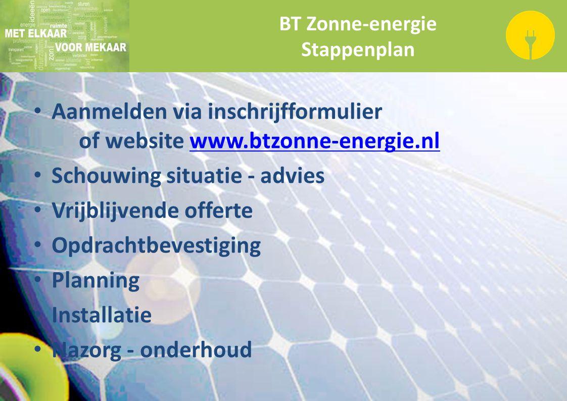 BT Zonne-energie Stappenplan