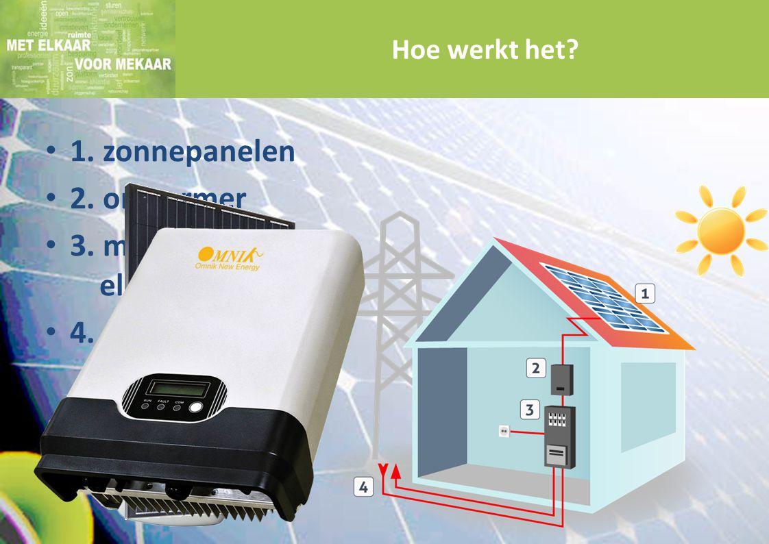 3. meterkast / elektriciteitsmeter 4. elektriciteitsnet