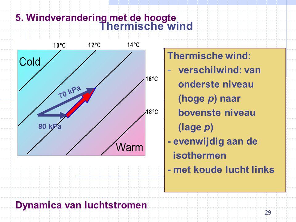 Dynamica van luchtstromen