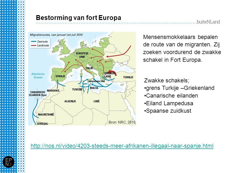 Bestorming van fort Europa