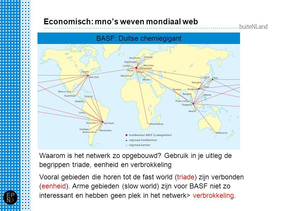 Economisch: mno's weven mondiaal web