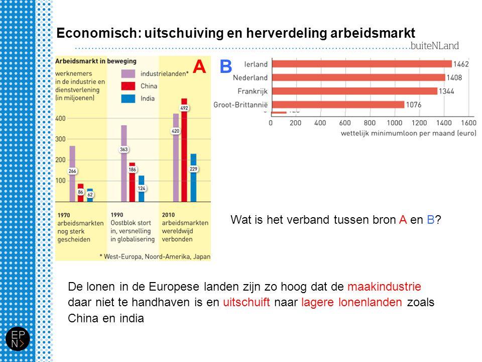 Economisch: uitschuiving en herverdeling arbeidsmarkt