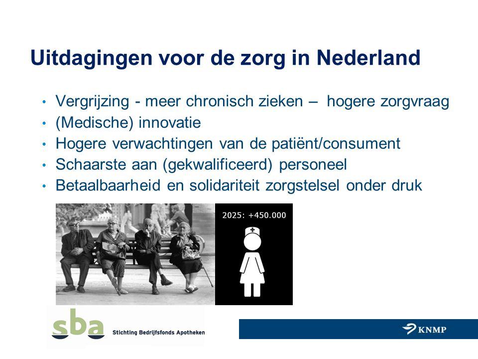 Uitdagingen voor de zorg in Nederland
