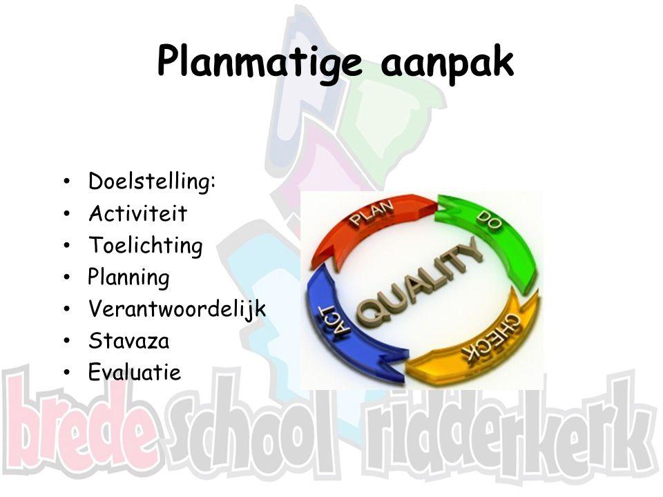 Planmatige aanpak Doelstelling: Activiteit Toelichting Planning