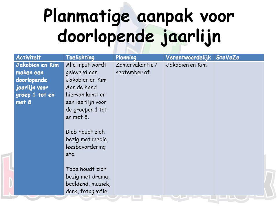 Planmatige aanpak voor doorlopende jaarlijn