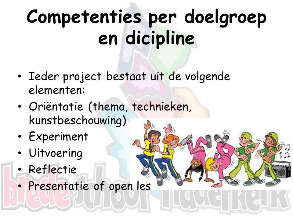 Competenties per doelgroep en dicipline
