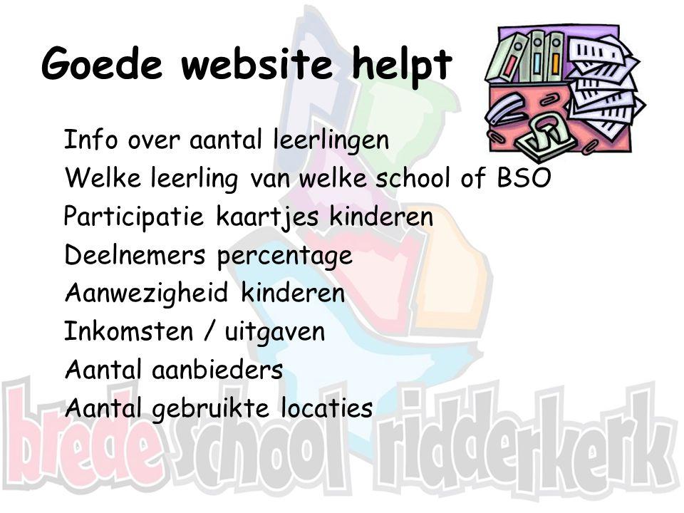 Goede website helpt