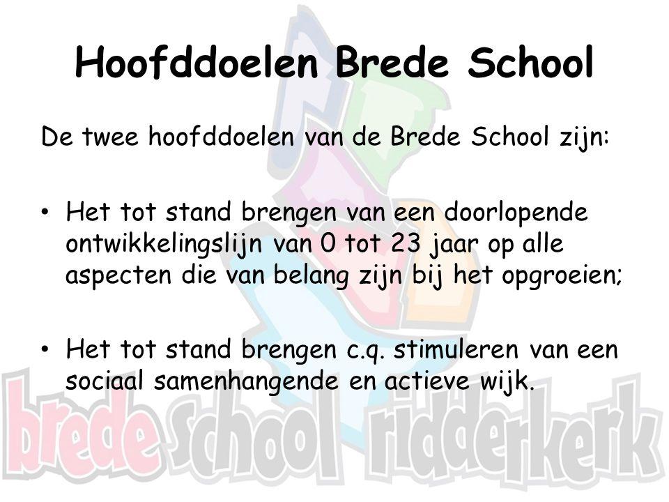 Hoofddoelen Brede School
