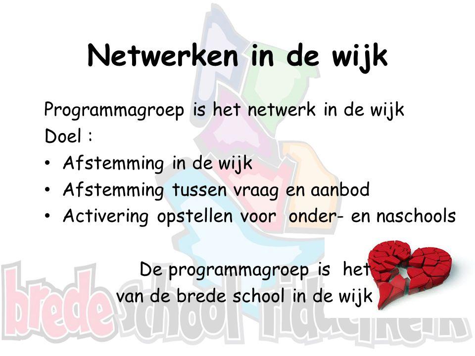 Netwerken in de wijk Programmagroep is het netwerk in de wijk Doel :