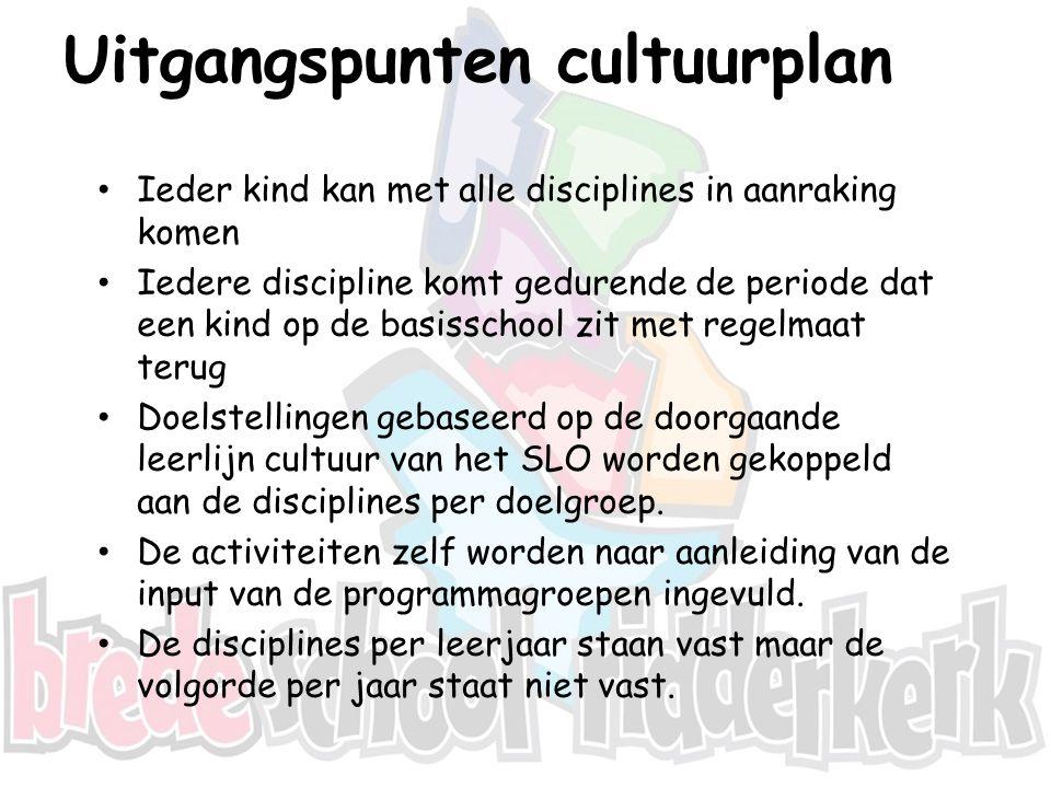 Uitgangspunten cultuurplan