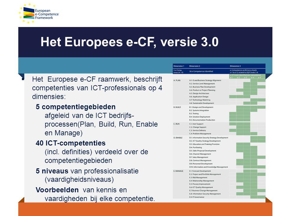 Het Europees e-CF, versie 3.0