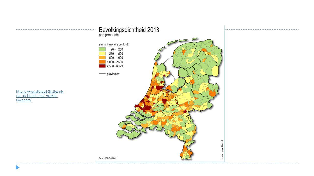 http://www.alletop10lijstjes.nl/top-10-landen-met-meeste-inwoners/