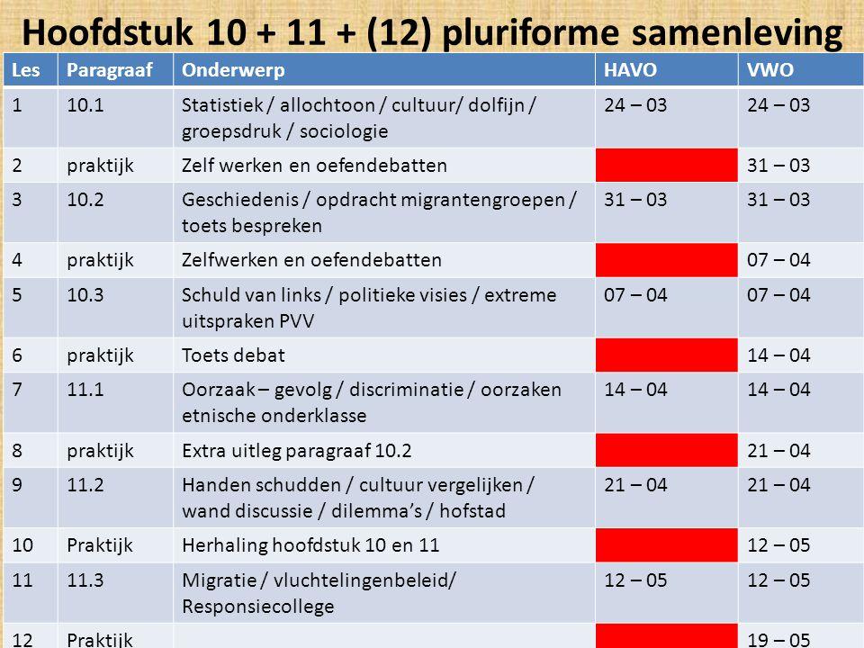 Hoofdstuk 10 + 11 + (12) pluriforme samenleving