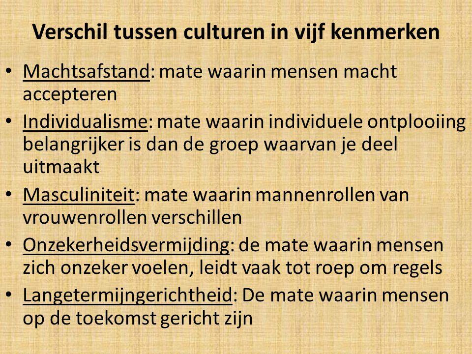 Verschil tussen culturen in vijf kenmerken
