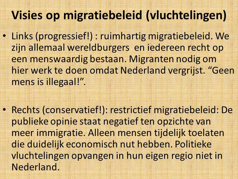 Visies op migratiebeleid (vluchtelingen)