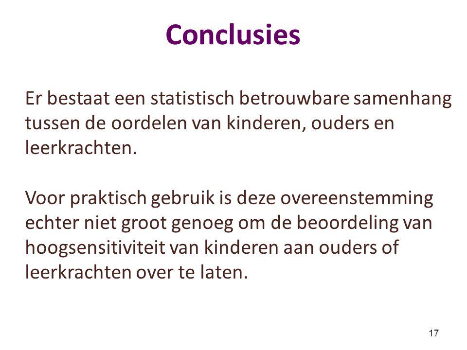 Conclusies Er bestaat een statistisch betrouwbare samenhang tussen de oordelen van kinderen, ouders en leerkrachten.