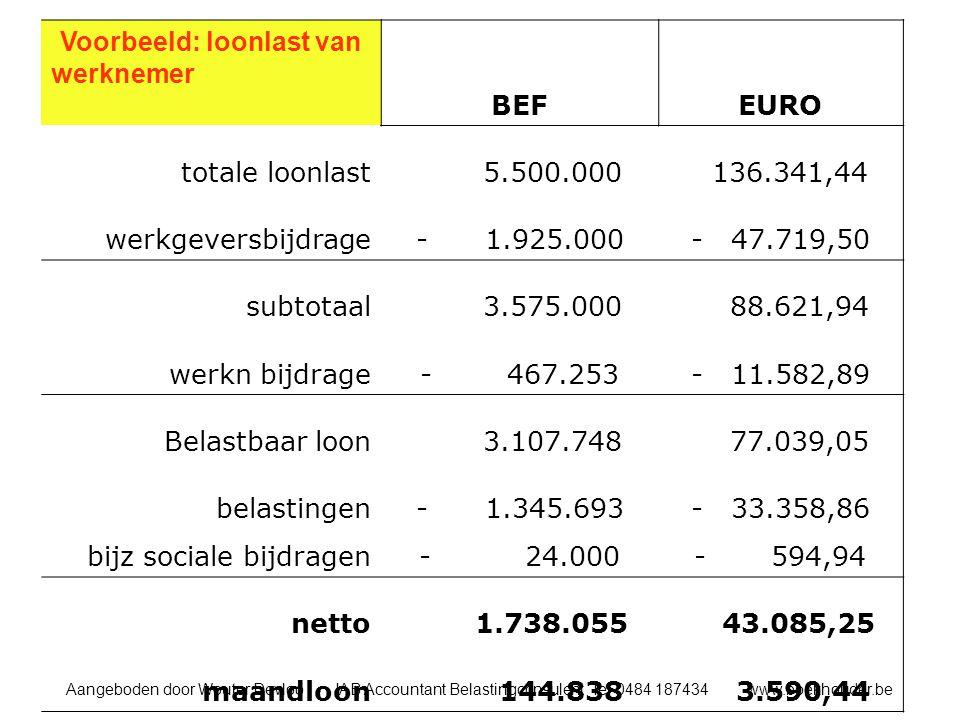 Voorbeeld: loonlast van werknemer BEF EURO