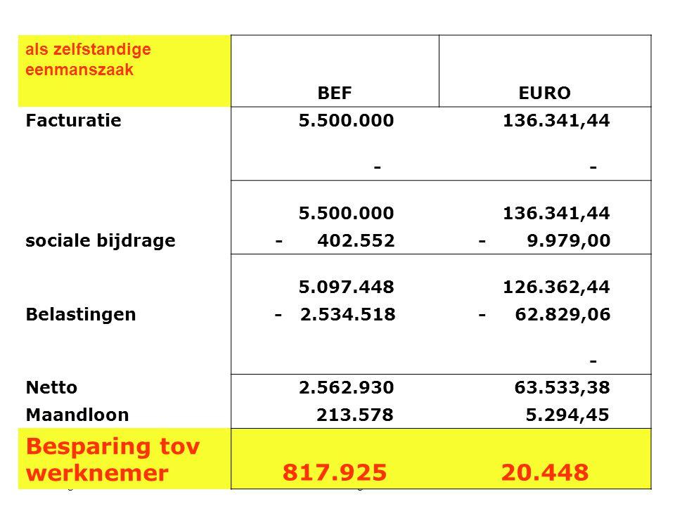 Besparing tov werknemer 817.925 20.448