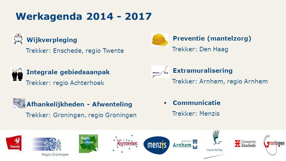 Werkagenda 2014 - 2017 Wijkverpleging Preventie (mantelzorg)