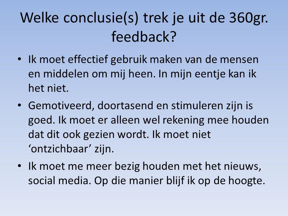 Welke conclusie(s) trek je uit de 360gr. feedback