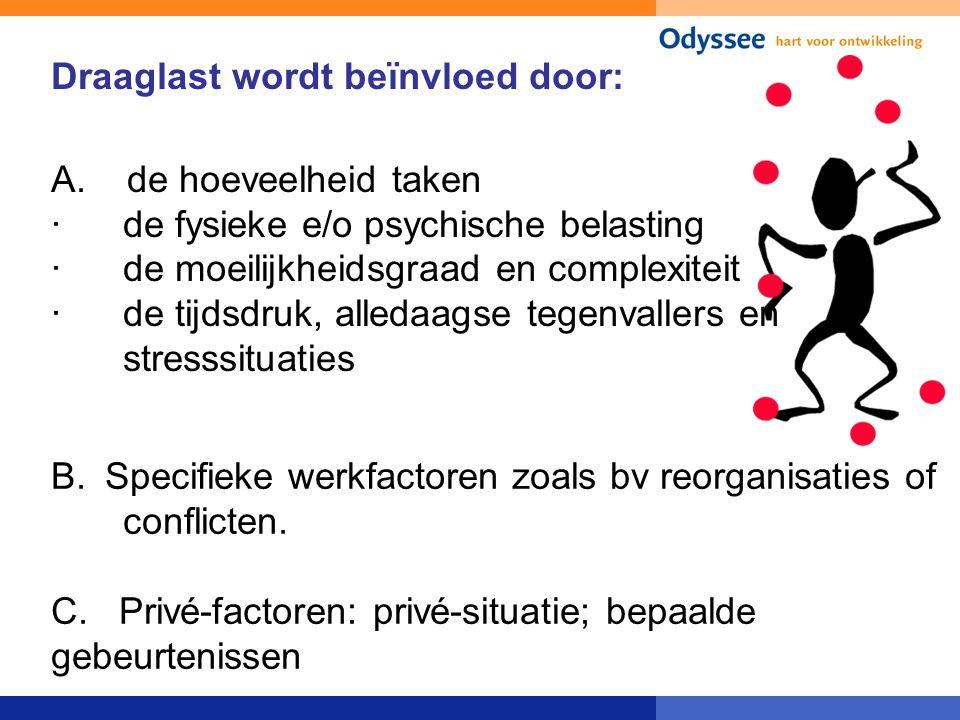Draaglast wordt beïnvloed door: