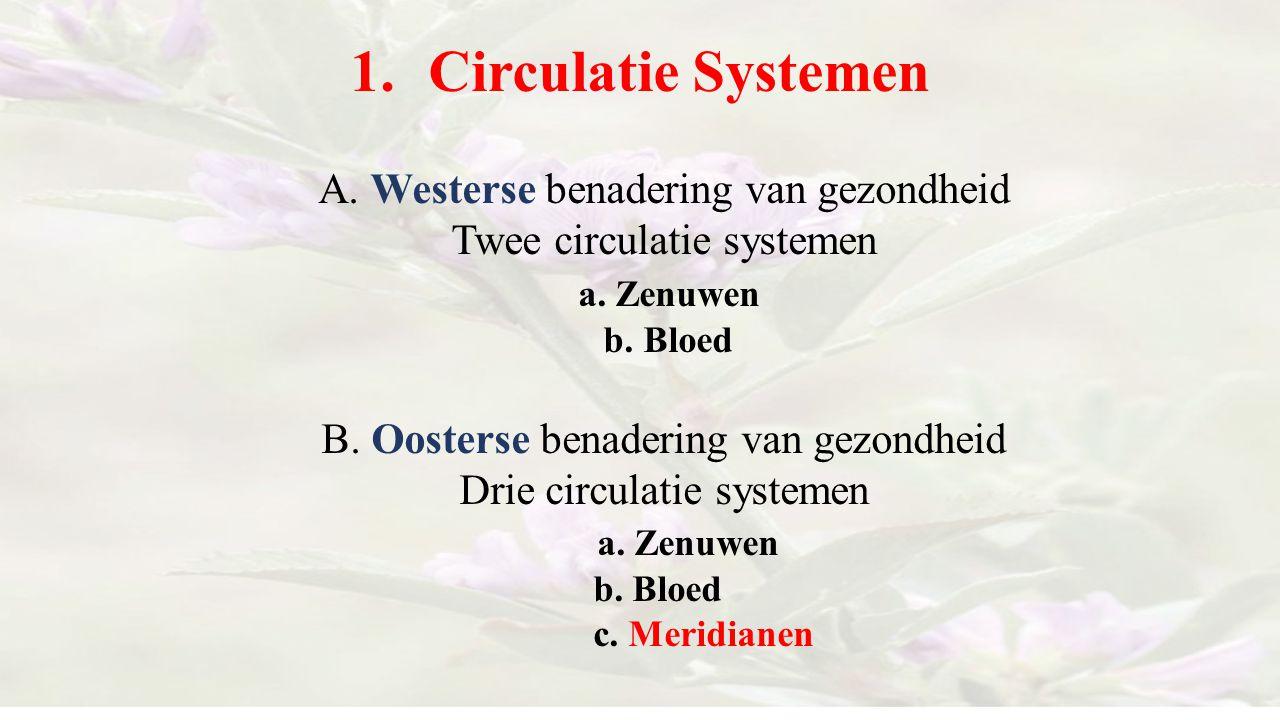 Circulatie Systemen A. Westerse benadering van gezondheid Twee circulatie systemen a. Zenuwen. b. Bloed.