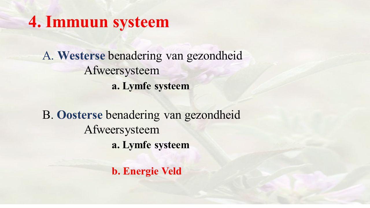 4. Immuun systeem A. Westerse benadering van gezondheid Afweersysteem