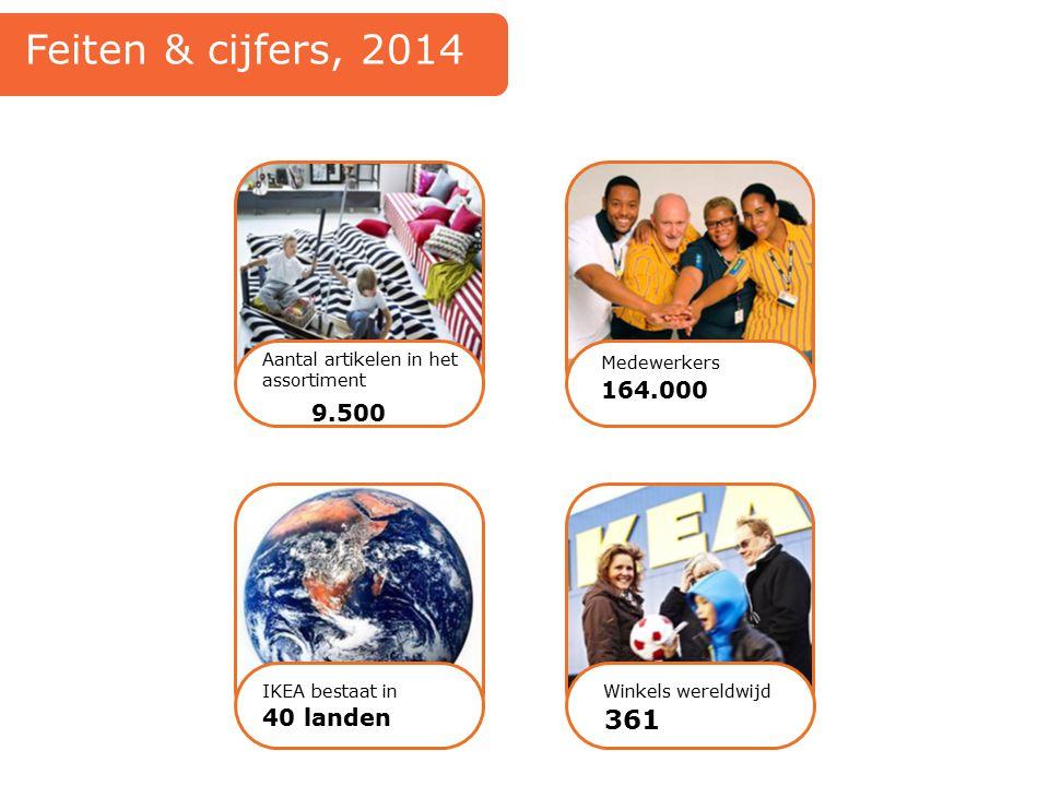 Feiten & cijfers, 2014 361 164.000 9.500 40 landen