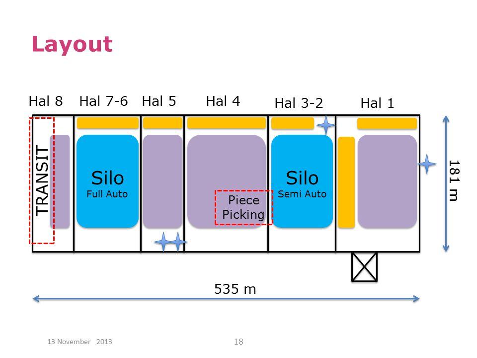 Layout Silo Silo TRANSIT Hal 8 Hal 7-6 Hal 5 Hal 4 Hal 3-2 Hal 1 181 m