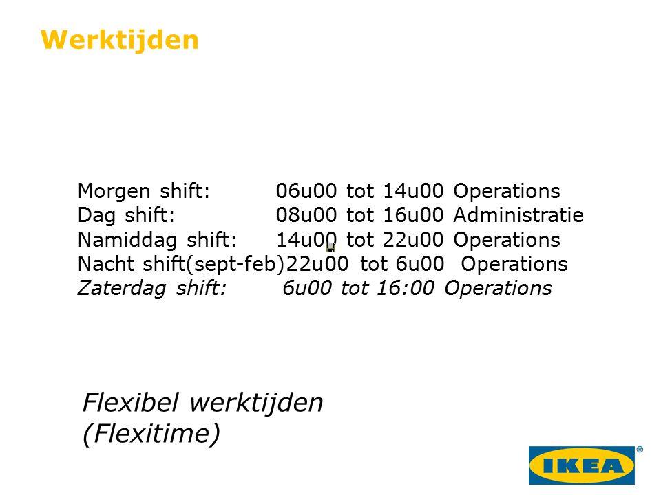 Flexibel werktijden (Flexitime)