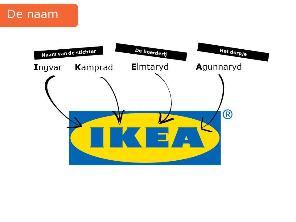 De naam Ingvar Elmtaryd Agunnaryd Kamprad Naam van de stichter