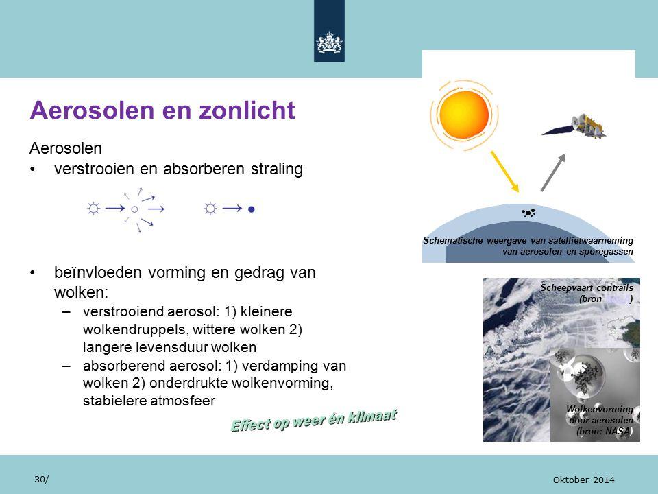 Effect op weer én klimaat