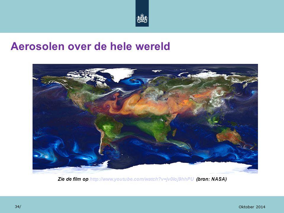 Aerosolen over de hele wereld