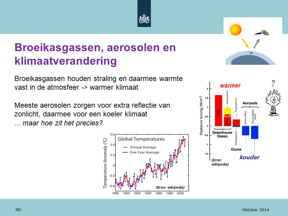 Broeikasgassen, aerosolen en klimaatverandering