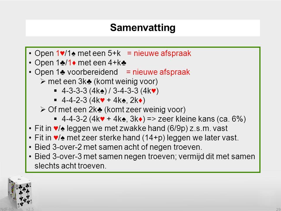 Samenvatting Samenvatting Open 1♥/1♠ met een 5+k = nieuwe afspraak