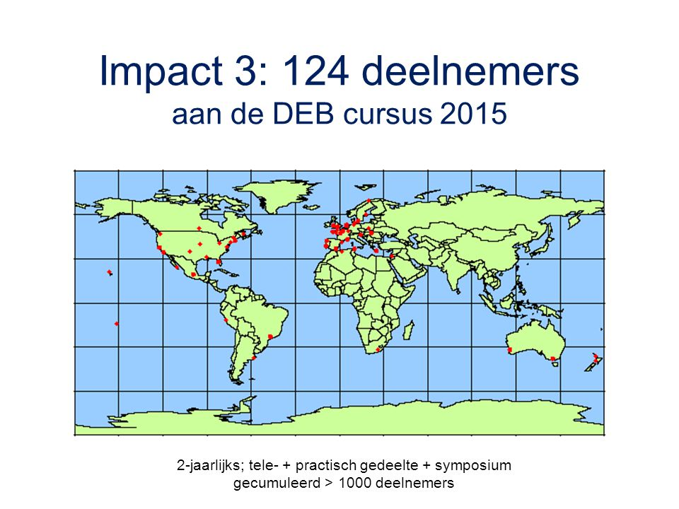 Impact 3: 124 deelnemers aan de DEB cursus 2015