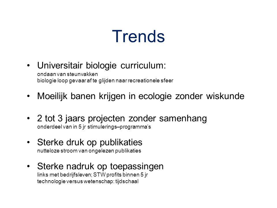 Trends Universitair biologie curriculum: