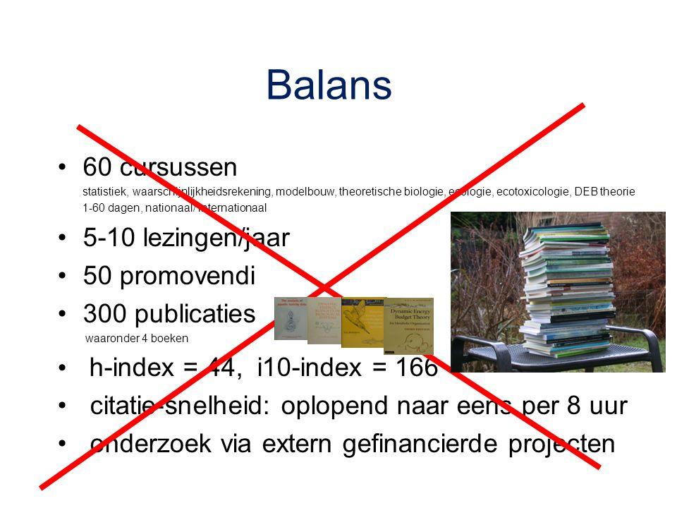 Balans 60 cursussen 5-10 lezingen/jaar 50 promovendi 300 publicaties