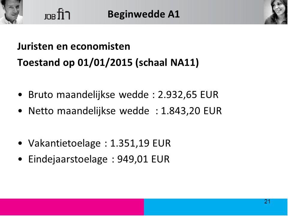 Beginwedde A1 Juristen en economisten. Toestand op 01/01/2015 (schaal NA11) Bruto maandelijkse wedde : 2.932,65 EUR.