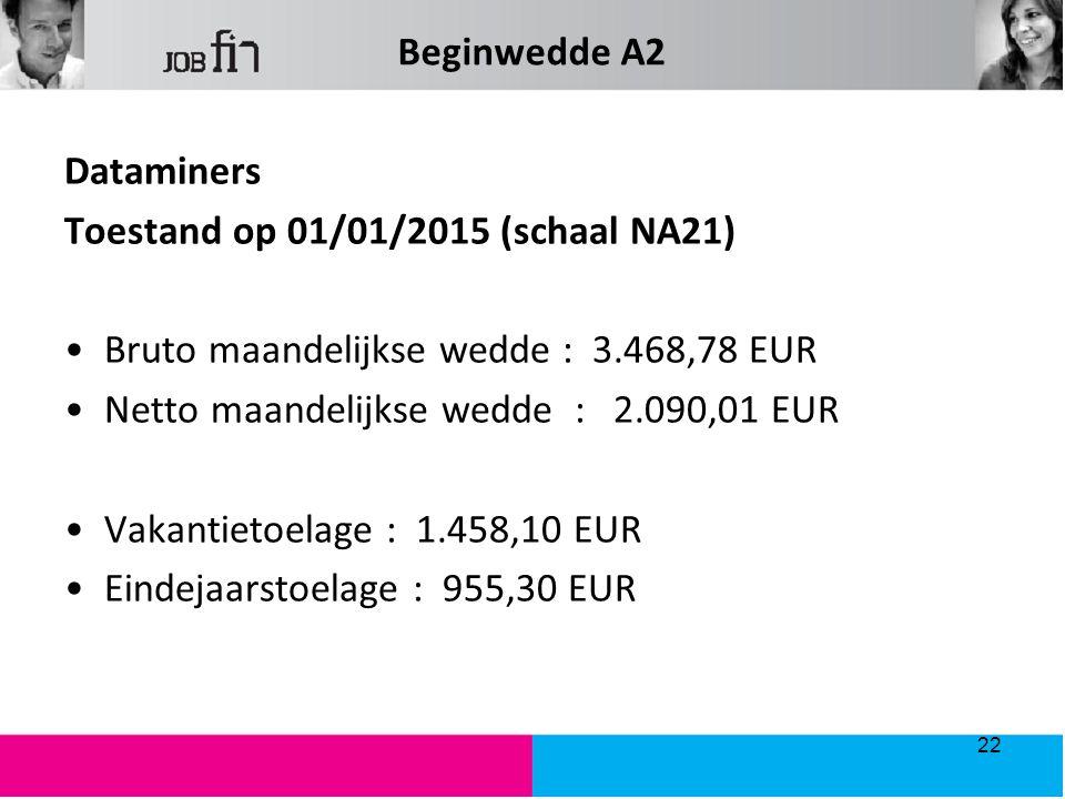 Beginwedde A2 Dataminers. Toestand op 01/01/2015 (schaal NA21) Bruto maandelijkse wedde : 3.468,78 EUR.