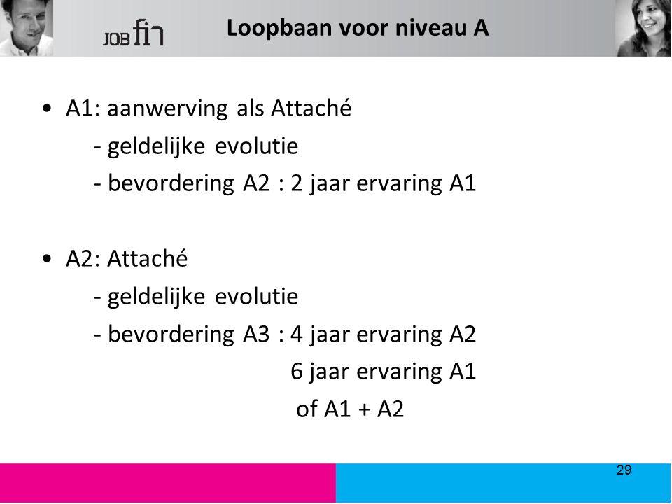 Loopbaan voor niveau A A1: aanwerving als Attaché. - geldelijke evolutie. - bevordering A2 : 2 jaar ervaring A1.
