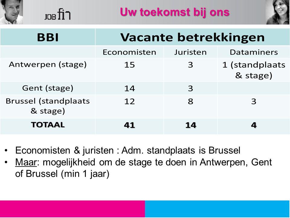 Uw toekomst bij ons Economisten & juristen : Adm. standplaats is Brussel.