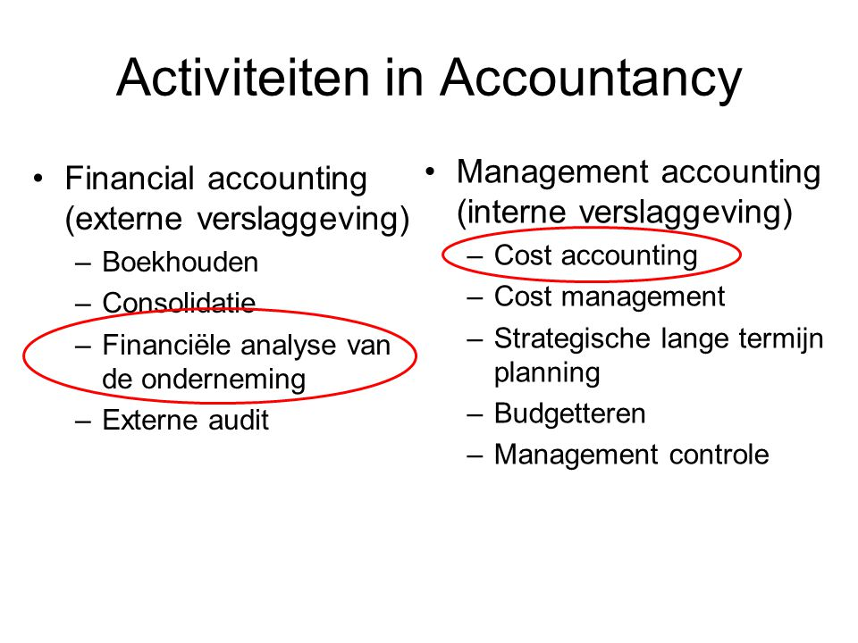 Activiteiten in Accountancy