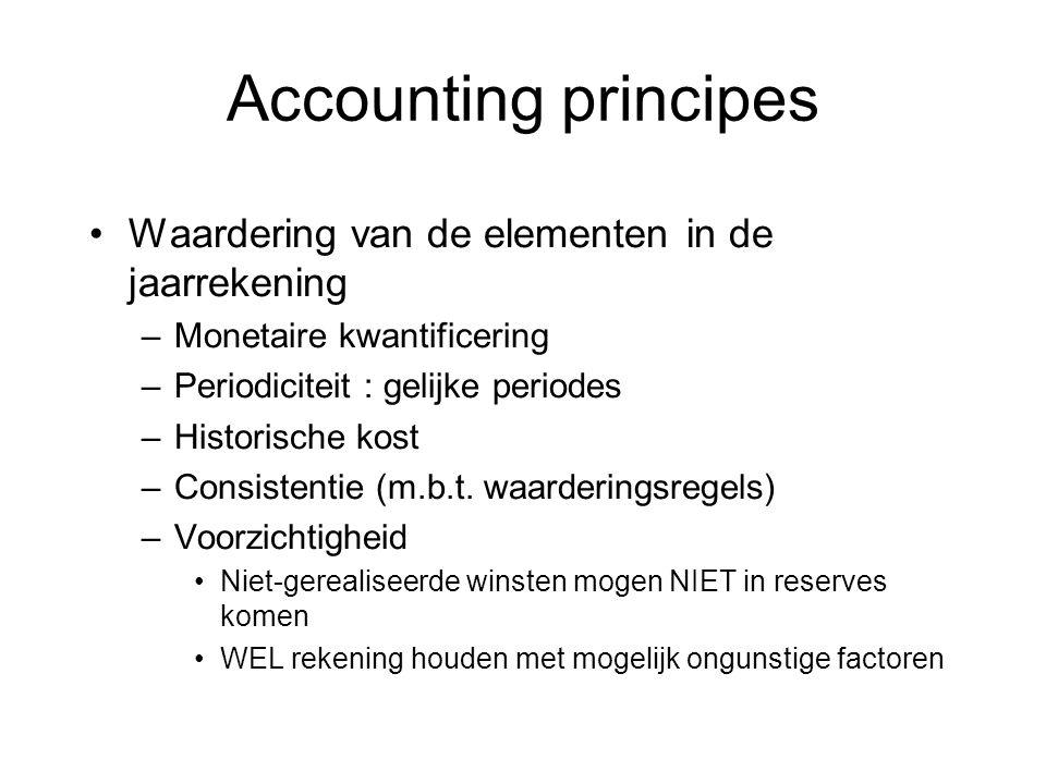Accounting principes Waardering van de elementen in de jaarrekening
