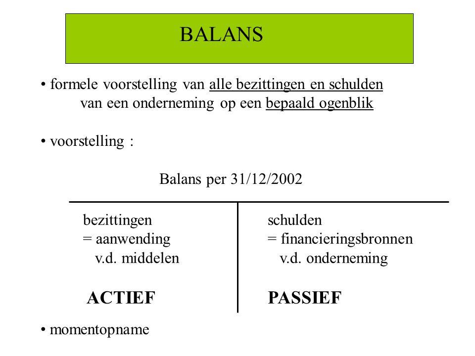 BALANS formele voorstelling van alle bezittingen en schulden van een onderneming op een bepaald ogenblik.