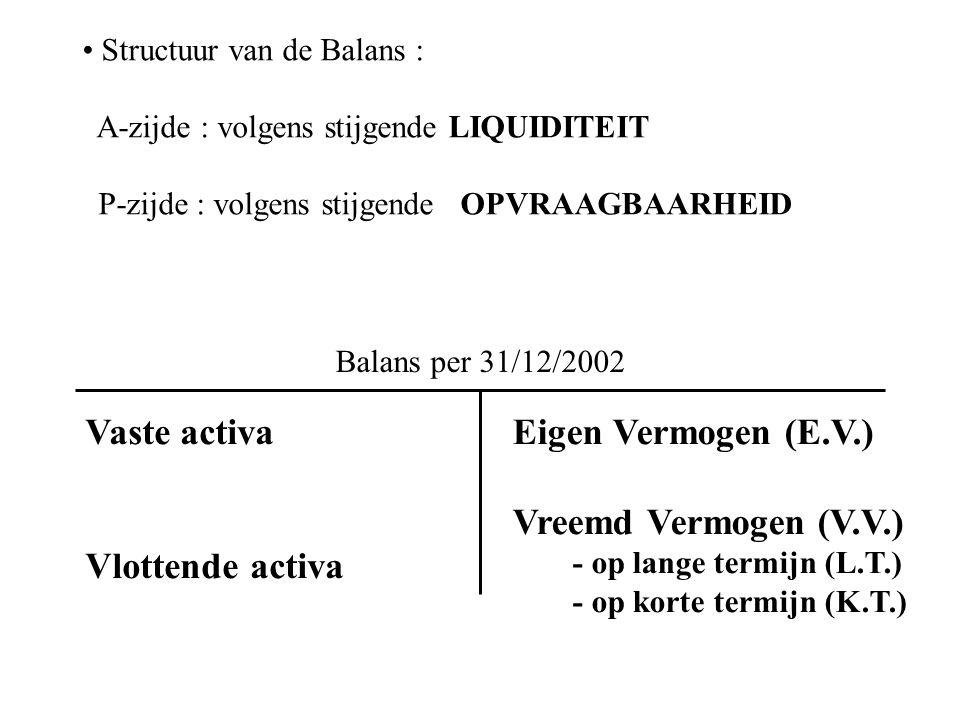 Vaste activa Vlottende activa Eigen Vermogen (E.V.)